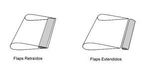 http://it.wikipedia.org/wiki/File:Flaps_retraidos_y_flaps_extendidos.jpg