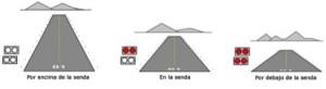 Ilustracion VASI